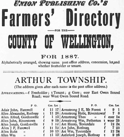 farm directory 1887 Wellington county